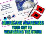 hurricaneprepsign